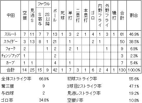 20150728DATA03.jpg
