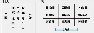 稲垣吾郎陰陽占
