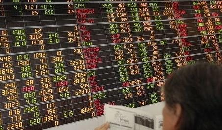 タイ証券取引所SET指数画像