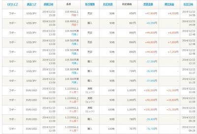 Baidu IME_2014-12-22_14-57-22
