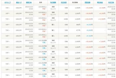 Baidu IME_2014-12-23_15-0-33