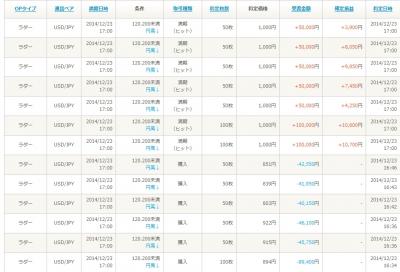 Baidu IME_2014-12-23_17-1-59