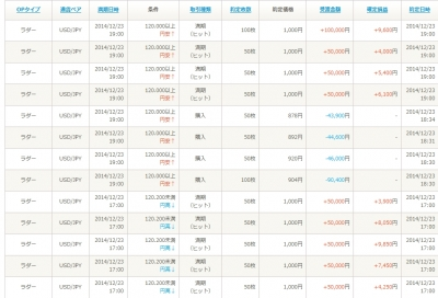 Baidu IME_2014-12-23_19-1-38