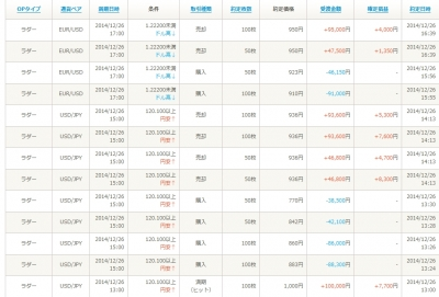 Baidu IME_2014-12-26_16-40-25