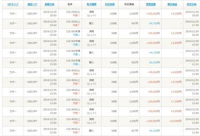 Baidu IME_2014-12-29_19-0-53
