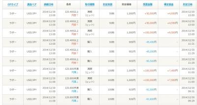 Baidu IME_2014-12-30_13-43-34
