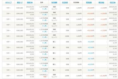 Baidu IME_2015-1-2_14-45-24