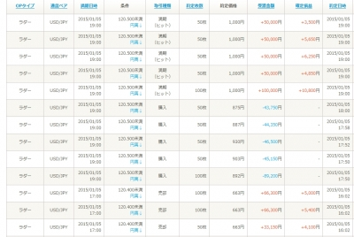 Baidu IME_2015-1-5_19-4-12