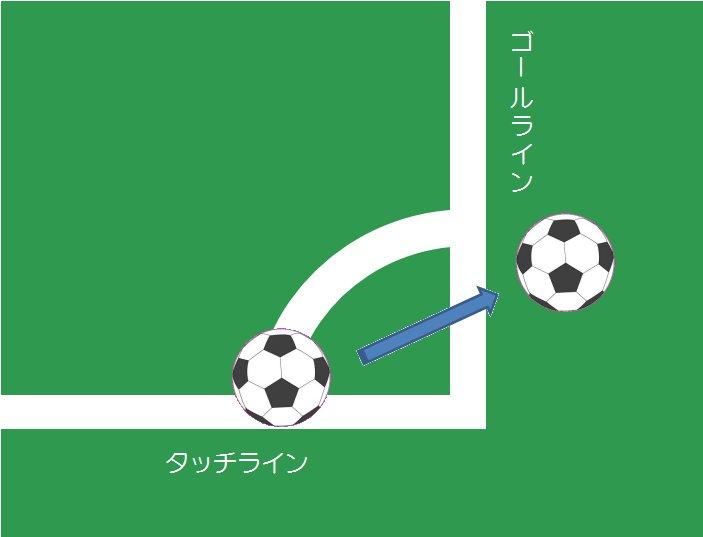 corner_kick_001.jpg