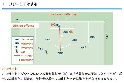 offside_chart_01.jpg