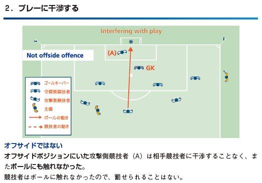 offside_chart_02.jpg