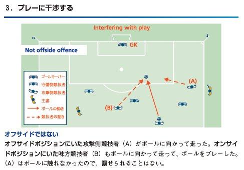 offside_chart_03.jpg