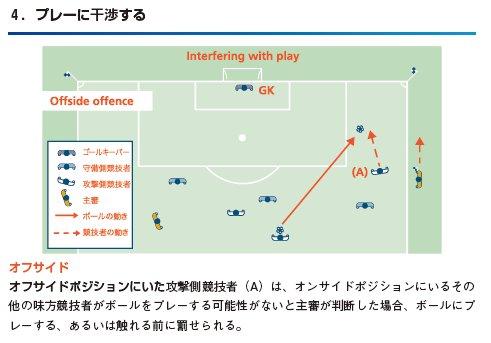 offside_chart_04.jpg