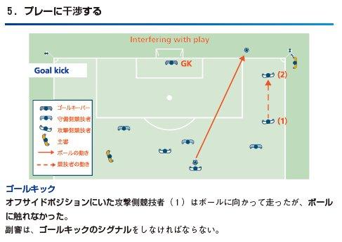 offside_chart_05.jpg