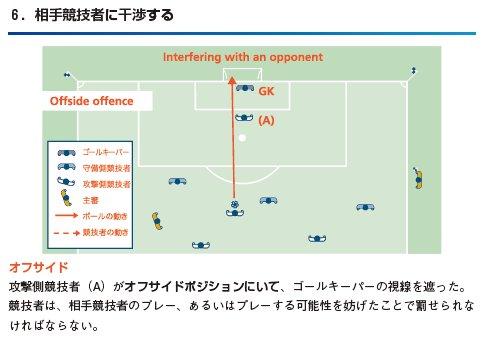offside_chart_06.jpg