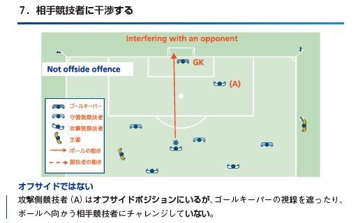 offside_chart_07.jpg