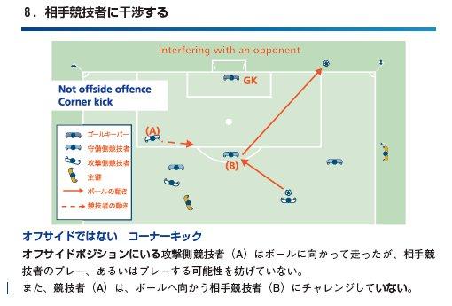 offside_chart_08.jpg