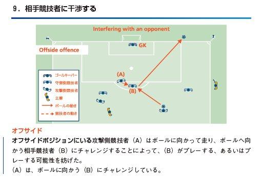 offside_chart_09.jpg