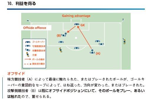 offside_chart_10.jpg