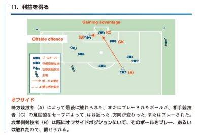 offside_chart_11.jpg