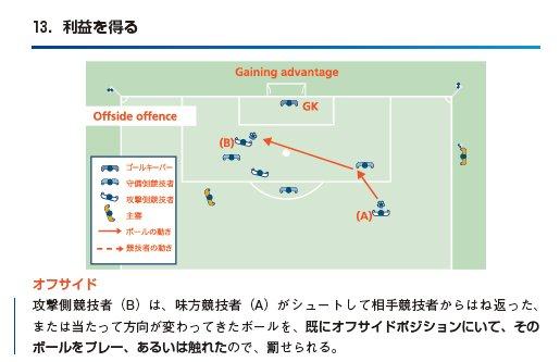 offside_chart_13.jpg