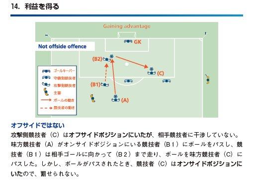 offside_chart_14.jpg