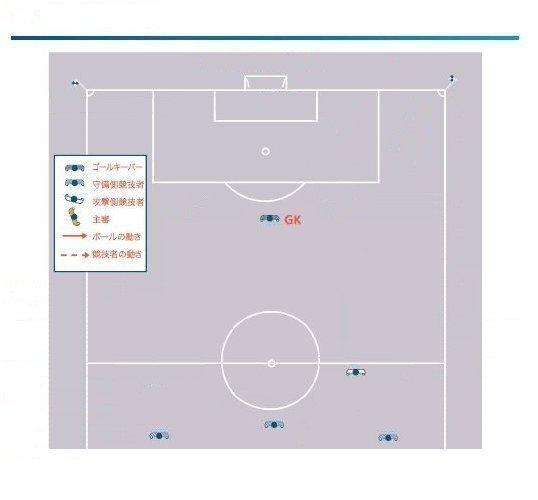 offside_position_001.jpg