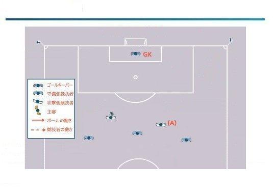 offside_position_003.jpg