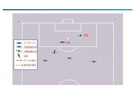 offside_position_005.jpg