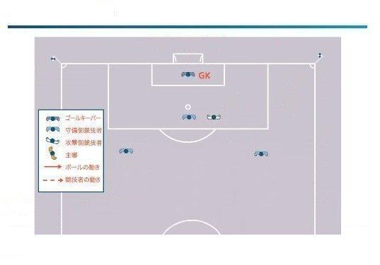 offside_position_007.jpg