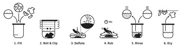 Scrubba wash bag 取り扱い説明  旅 キャンプ アウトドア ギア