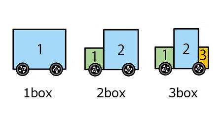 1box 2box 3box