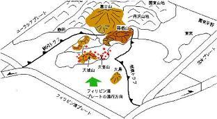 富士山成り立ち5