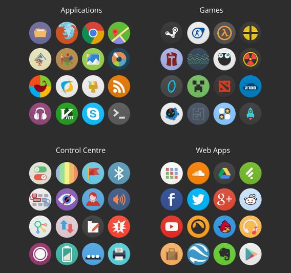 Numix-Circle Ubuntu アイコン サンプル