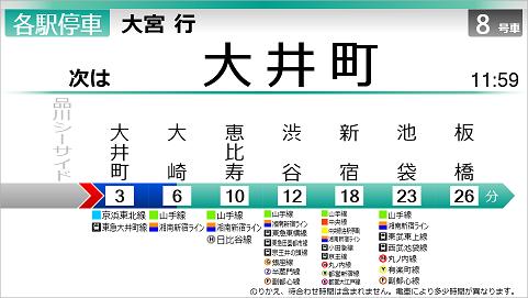 NextStation 埼京線E233系 詳細路線情報 品川シーサイド-大井町