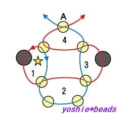 小さなねずみ展開図1