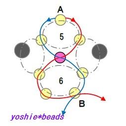 小さなねずみ展開図2