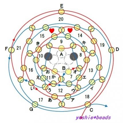 小さなねずみ展開図3
