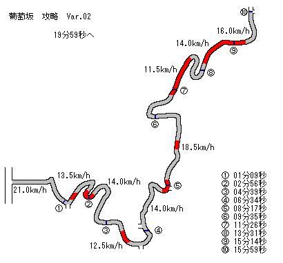 葡萄坂(15分59秒へ02)