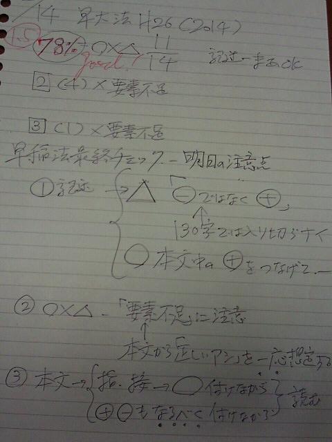 20150226早稲田大学法学部1638000