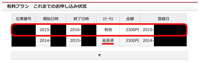 FC2 ブログ Pro 延長手続き 2015年版、有料プラン これまでのお申込み状況にて 2014 年に申し込んだ内容のステータスが延長済みとなり、2015年の申し込んだ内容が新たに追加されステータスが有効になっていることを確認し、FC2 ブログ Pro の更新手続きは完了