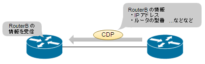 cdp01.png