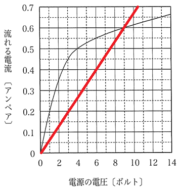 20150527175040879.png