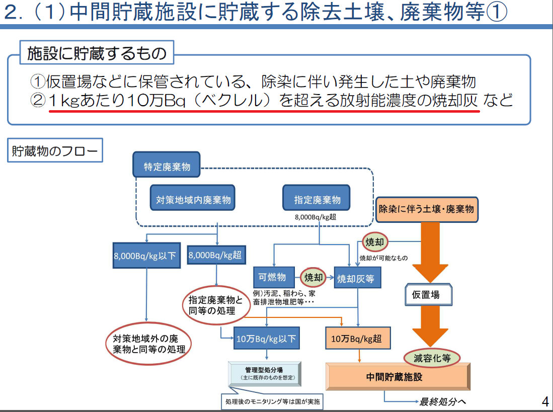 gosenshi2015011801.png