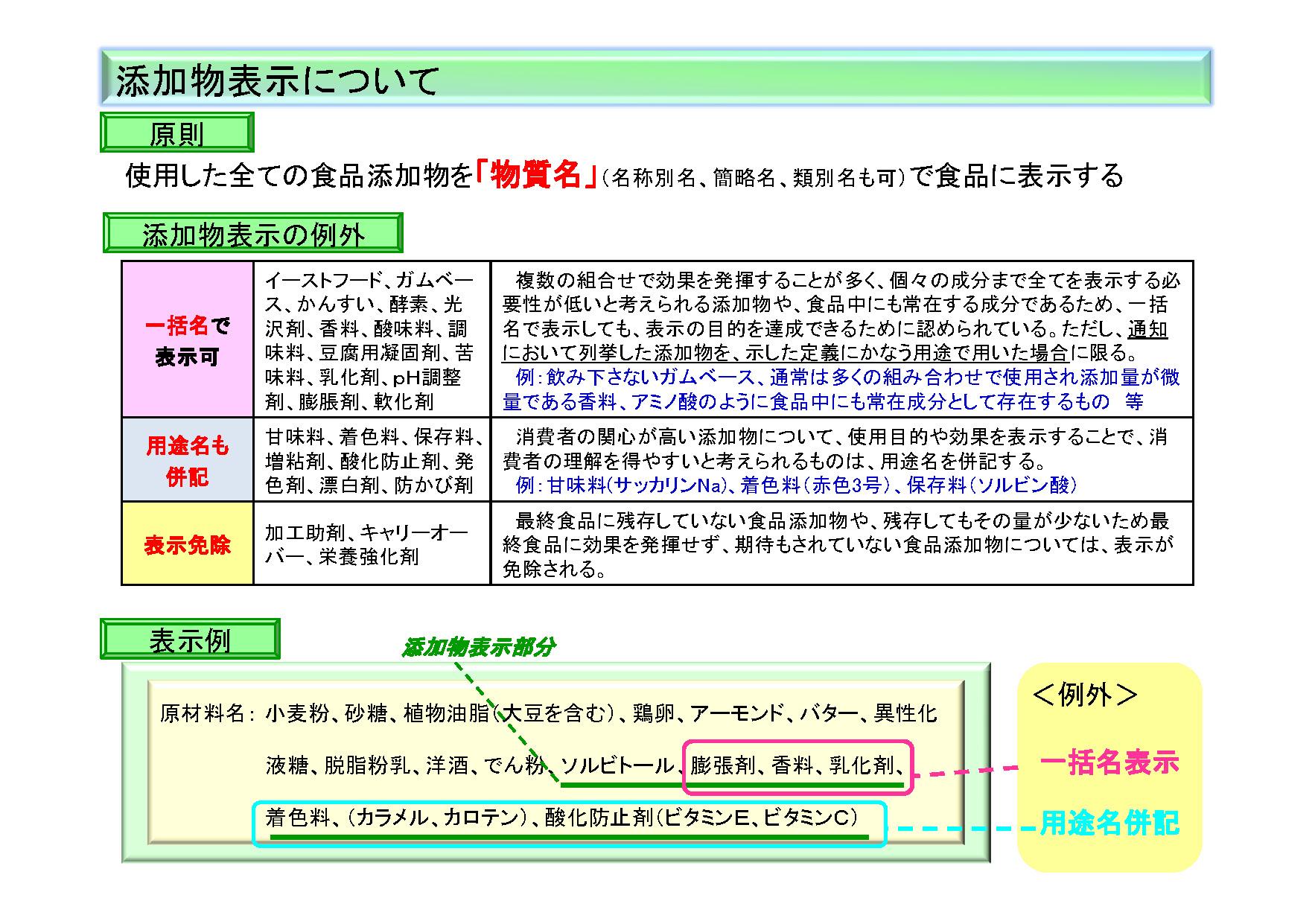 syokuhin496_ページ_1