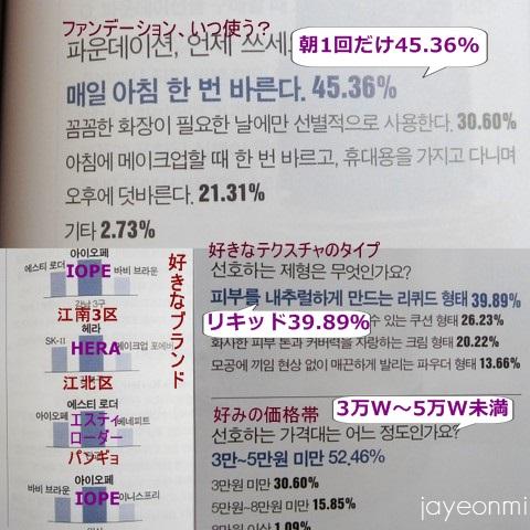 オルチャン肌_韓国トレンド_2015年4月 (2)