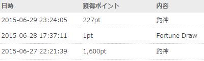 キャプチャ 6 28 t t