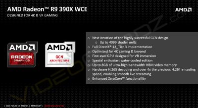 Radeon R9 390X WCE (2015年3月15日)
