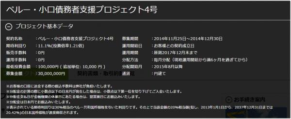 クラウドクレジット投資2014121606