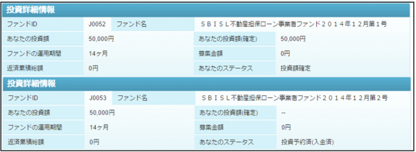 SBISL2015011502